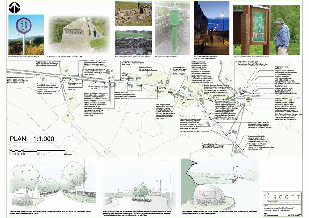 Landscape proposals for Aglish